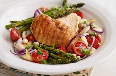 Beautiful Chicken and Bean Salad