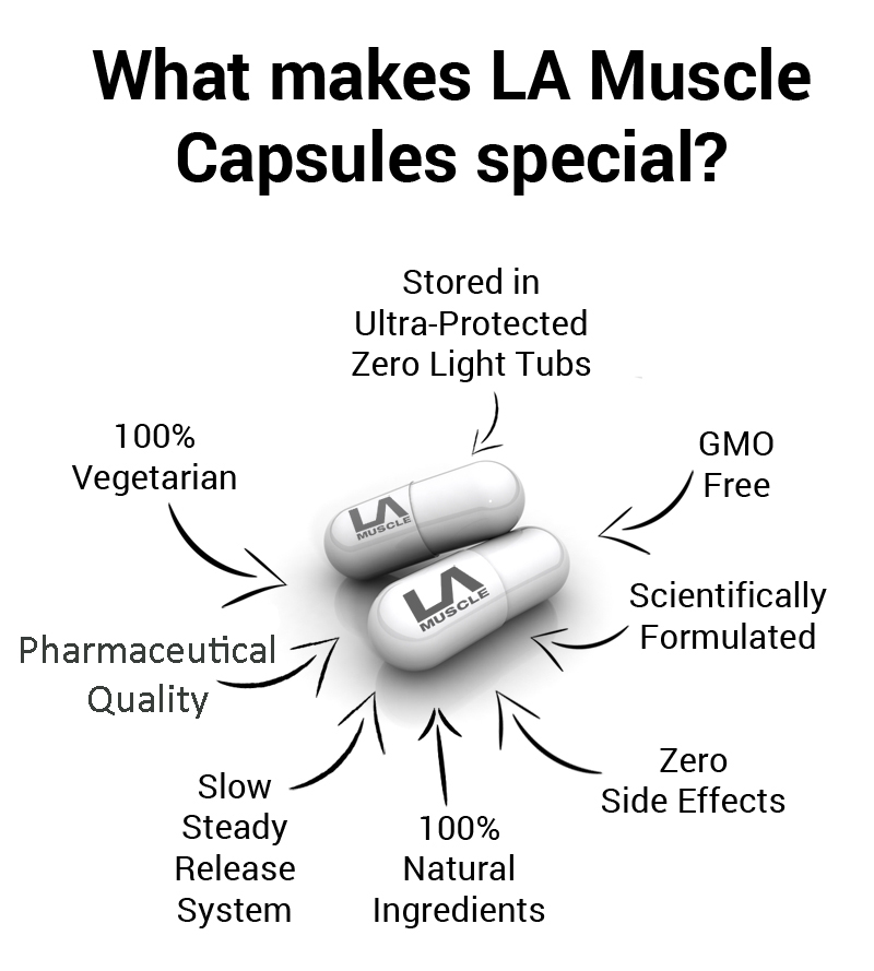 Special LA Muscle Pill
